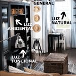 Consejos de iluminación para cada habitación